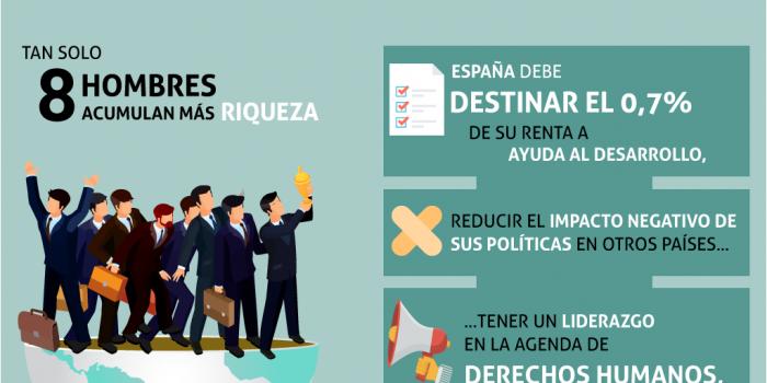 infografia_agenda2030_interancional_0